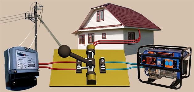 Бесперебойное электроснабжение частного дома своими руками 63